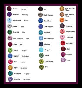 Swarovski Birthstone & Crystal chart