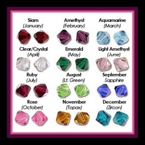 Swarovski Crystal Birthstone chart